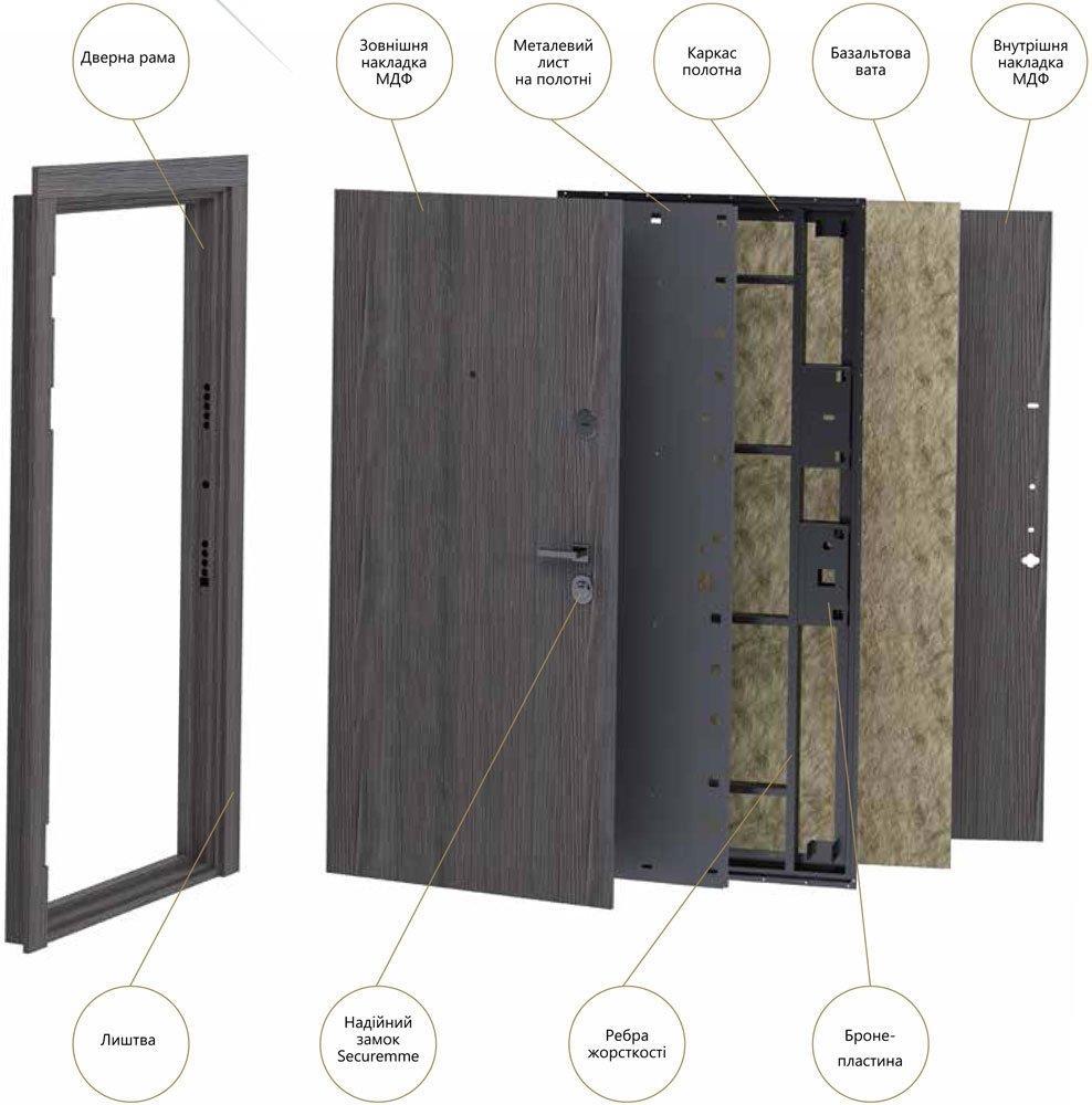 Конструкция входных дверей Rodos STZ Standart STZ 007 флитвуд лава SC