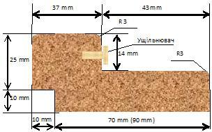 Коробка WoodTechnic