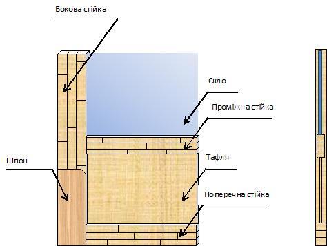 Схема дверей WoodTechnic